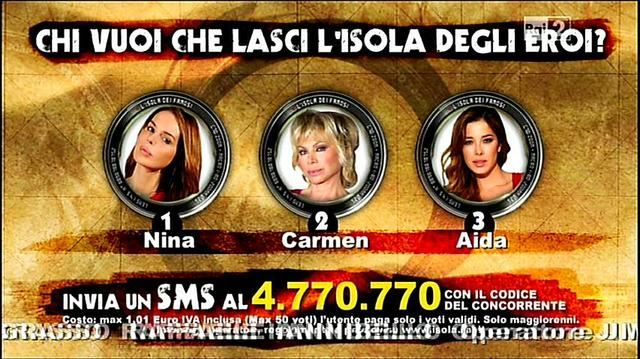 Isola Dei Famosi  Tre Donne In Nomination